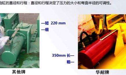 工字钢冷弯机油缸在冷弯型材过程中的作用