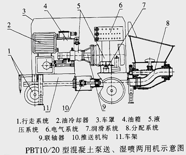 湿喷机内部结构